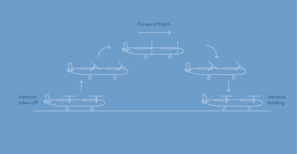 Tailsitters vs  Quadplanes – Why a VTOL Tailsitter Is the